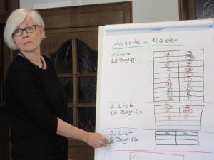 Coaching-Seminar 2015 mit Referentin Andrea Stüber. Foto: Dr. Verena Sohns